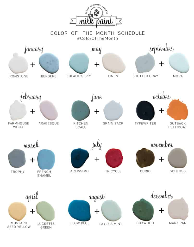 Colour of the month chart